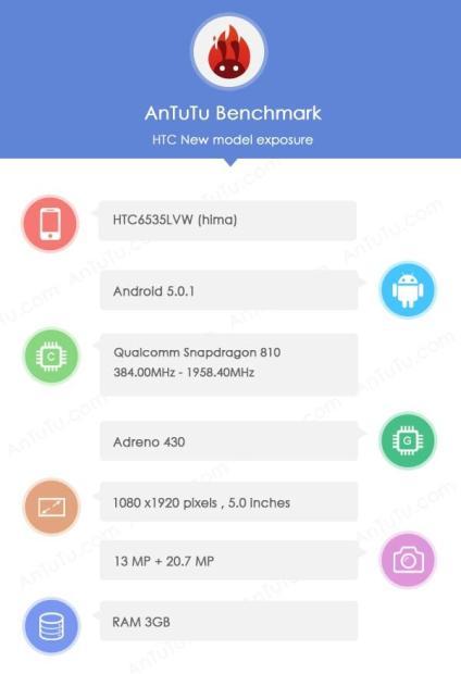 HTC Hima. Характеристики