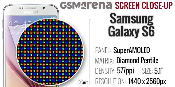 Экран Samsung Galaxy S6. PenTile