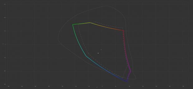 Калибровка цветов LG G4