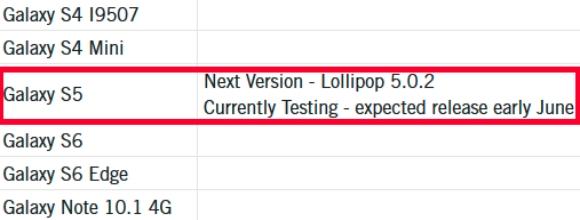 Обновление Android 5.0.2 для Samsung Galaxy S5