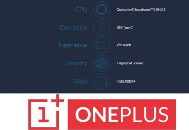Характеристики OnePlus Two