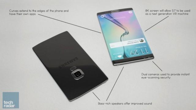 Samsung Galaxy S7. Концептуальная модель