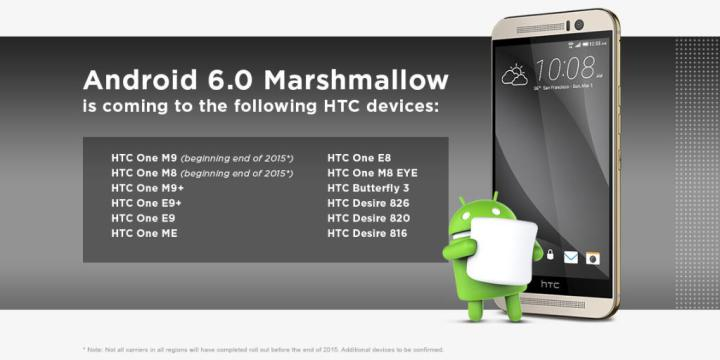 Обновление Android 6.0 для HTC