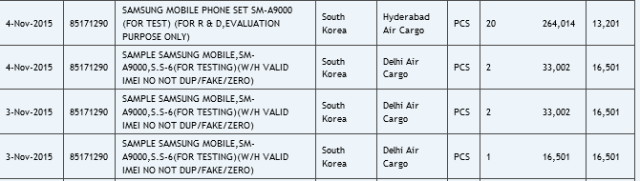Samsung Galaxy A9. Характеристики