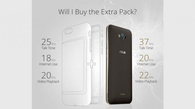 Сравнение ASUS Zenfone и iPhone
